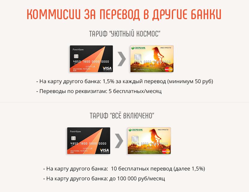 коммисии за перевод в другие банки с карты рокетбанка